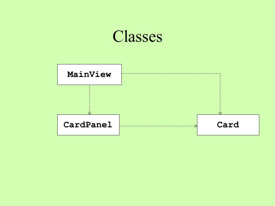 Classes MainView CardPanelCard