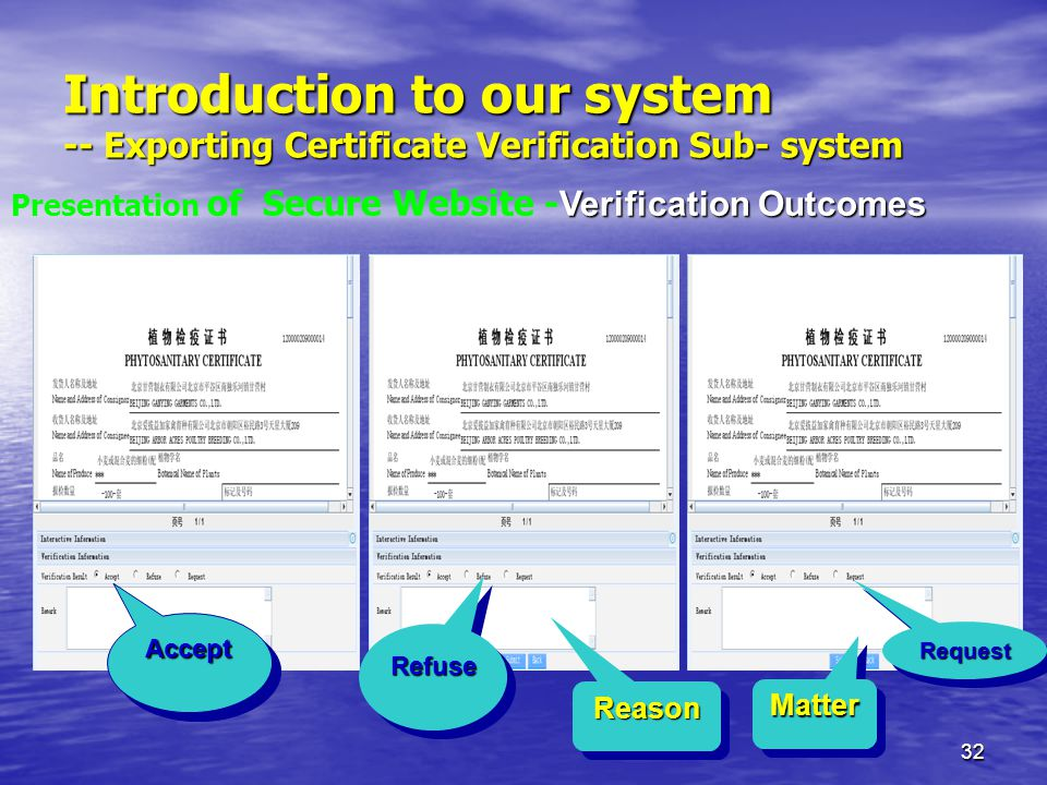 32 Introduction to our system -- Exporting Certificate Verification Sub- system AcceptAcceptRequestRequest Verification Outcomes Presentation of Secure Website - Verification Outcomes RefuseRefuse MatterMatter ReasonReason