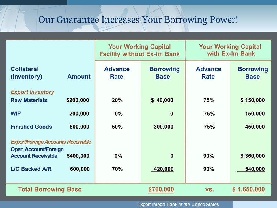Export-Import Bank of the United States Our Guarantee Increases Your Borrowing Power!