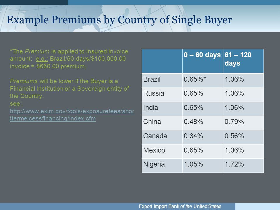 Export-Import Bank of the United States Example Premiums by Country of Single Buyer *The Premium is applied to insured invoice amount: e.g.: Brazil/60 days/$100,000.00 invoice = $650.00 premium.