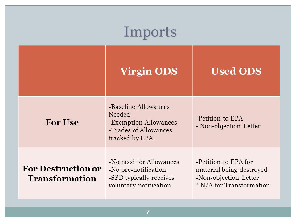 Imports Virgin ODSUsed ODS For Use -Baseline Allowances Needed -Exemption Allowances -Trades of Allowances tracked by EPA -Petition to EPA - Non-objection Letter For Destruction or Transformation -No need for Allowances -No pre-notification -SPD typically receives voluntary notification -Petition to EPA for material being destroyed -Non-objection Letter * N/A for Transformation 7