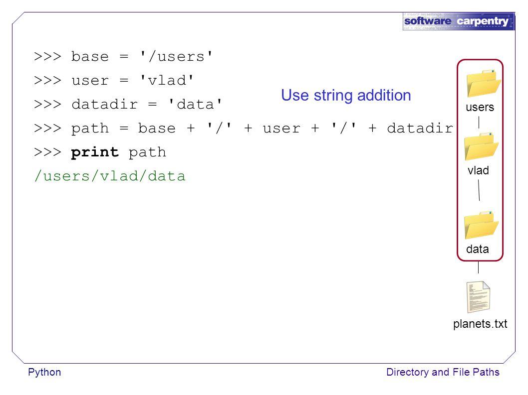 PythonDirectory and File Paths >>> base = /users >>> user = vlad >>> datadir = data >>> path = base + / + user + / + datadir >>> print path /users/vlad/data Code assumes Linux/UNIX paths