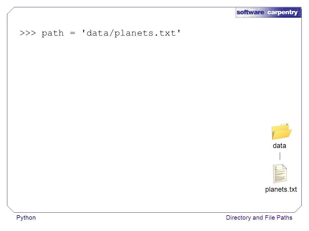 PythonDirectory and File Paths >>> path = 'data/planets.txt' planets.txt data