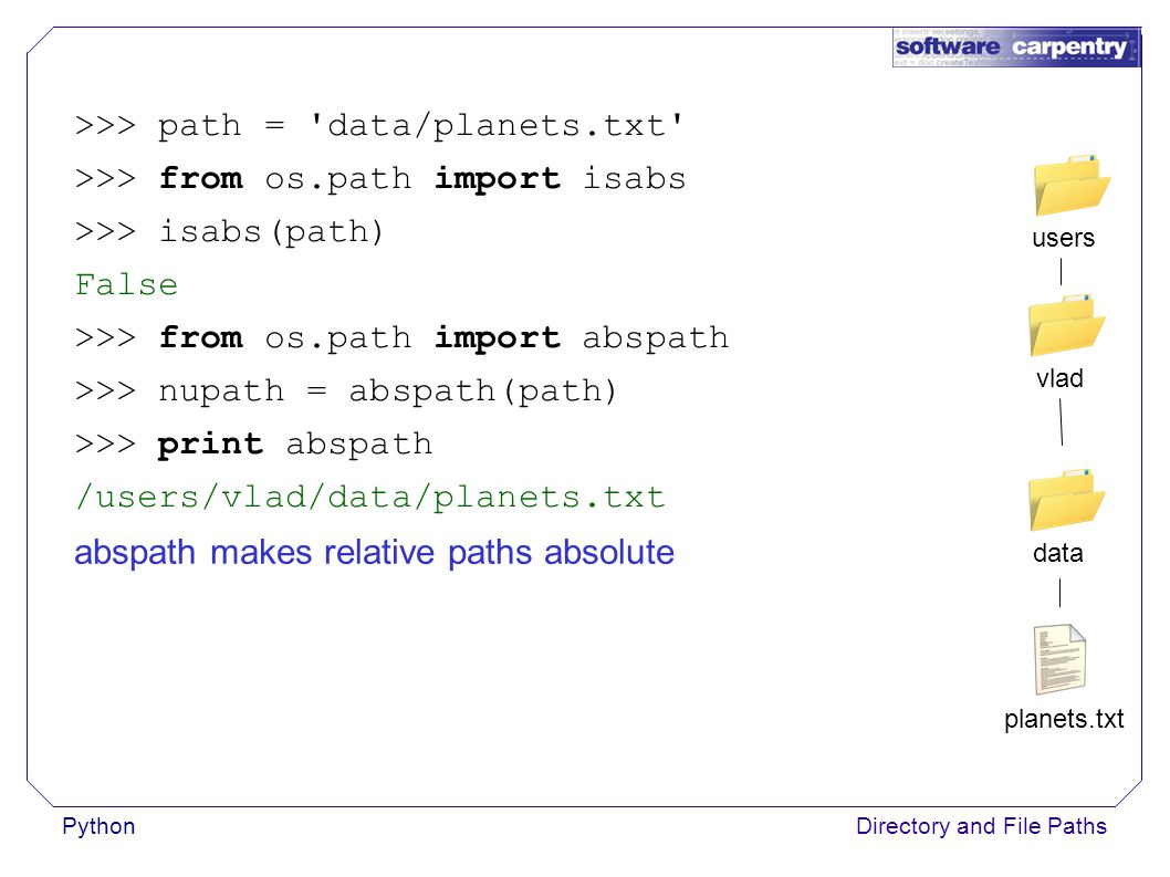 PythonDirectory and File Paths >>> path = data/planets.txt >>> from os.path import isabs >>> isabs(path) False >>> from os.path import abspath >>> nupath = abspath(path) >>> print abspath /users/vlad/data/planets.txt planets.txt data vladusers abspath makes relative paths absolute