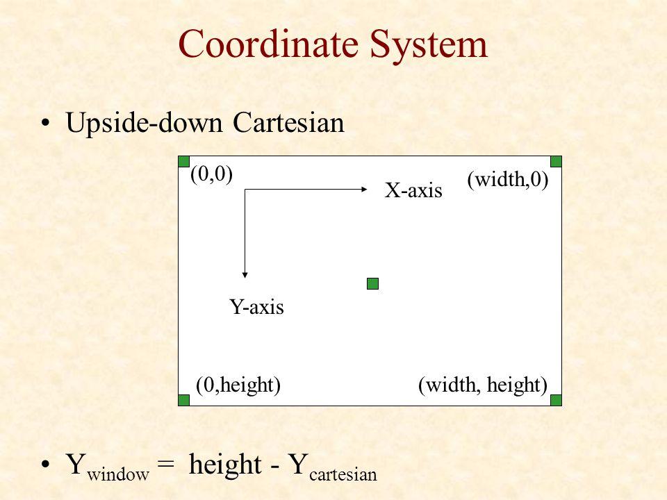 Coordinate System Upside-down Cartesian Y window = height - Y cartesian (0,0) (width,0) (0,height)(width, height) X-axis Y-axis