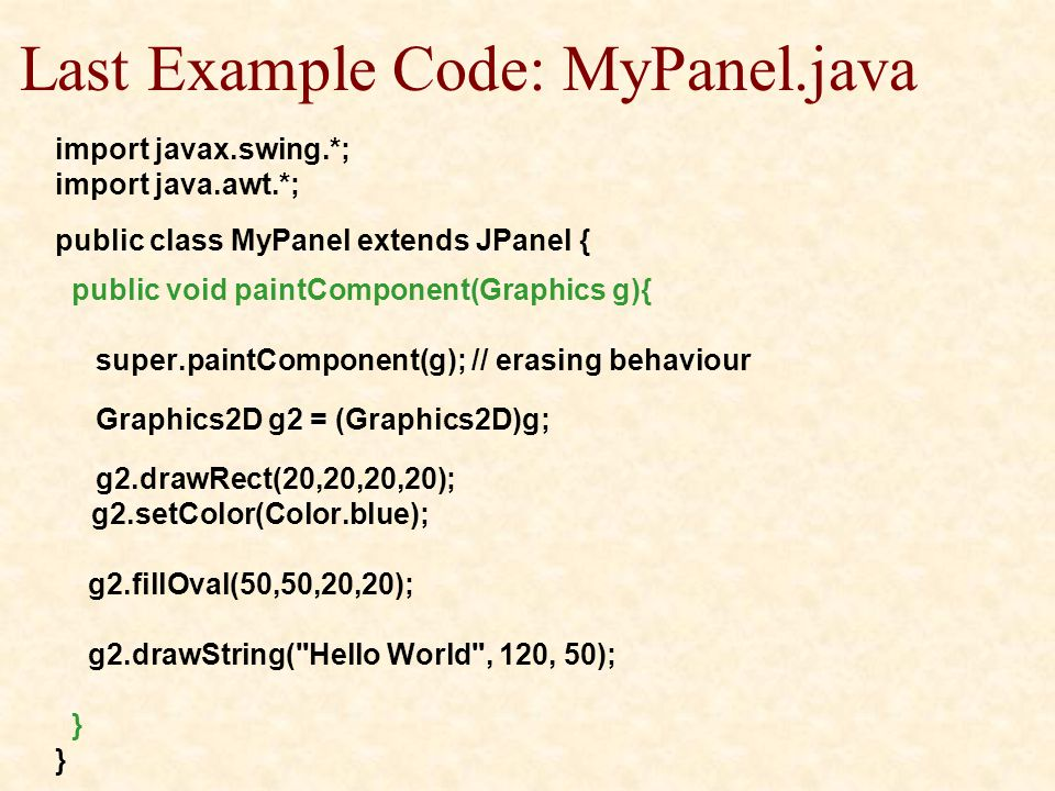Last Example Code: MyPanel.java import javax.swing.*; import java.awt.*; public class MyPanel extends JPanel { public void paintComponent(Graphics g){ super.paintComponent(g); // erasing behaviour Graphics2D g2 = (Graphics2D)g; g2.drawRect(20,20,20,20); g2.setColor(Color.blue); g2.fillOval(50,50,20,20); g2.drawString( Hello World , 120, 50); }