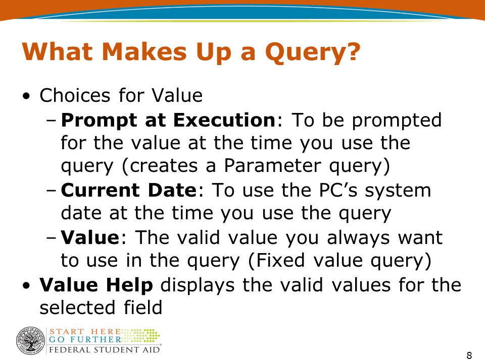 What Makes Up a Query.