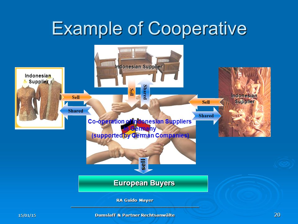 15/01/15 RA Guido Mayer ____________________________________________ Dumslaff & Partner Rechtsanwälte 20 Example of Cooperative Buyers in Europe Europ