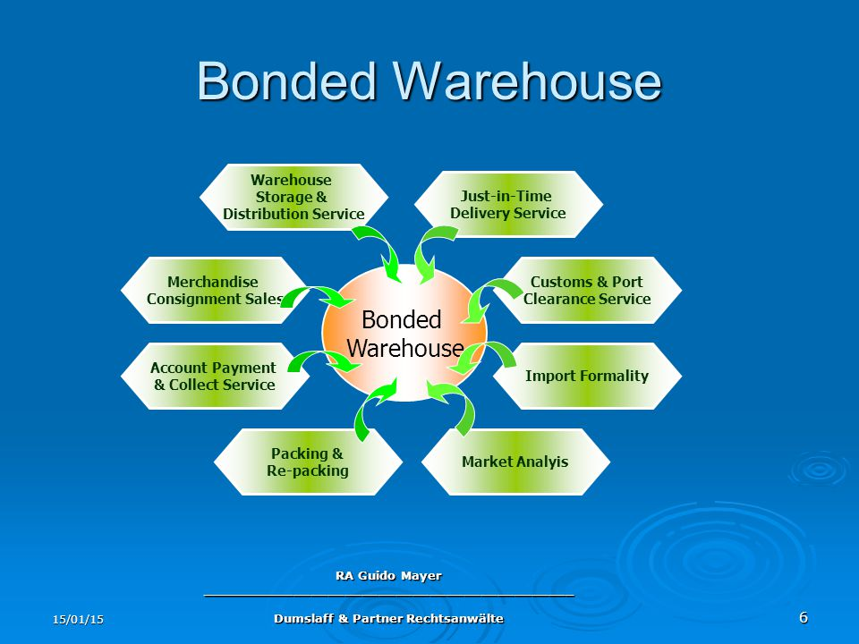 15/01/15 RA Guido Mayer ____________________________________________ Dumslaff & Partner Rechtsanwälte 6 Bonded Warehouse Bonded Warehouse Merchandise