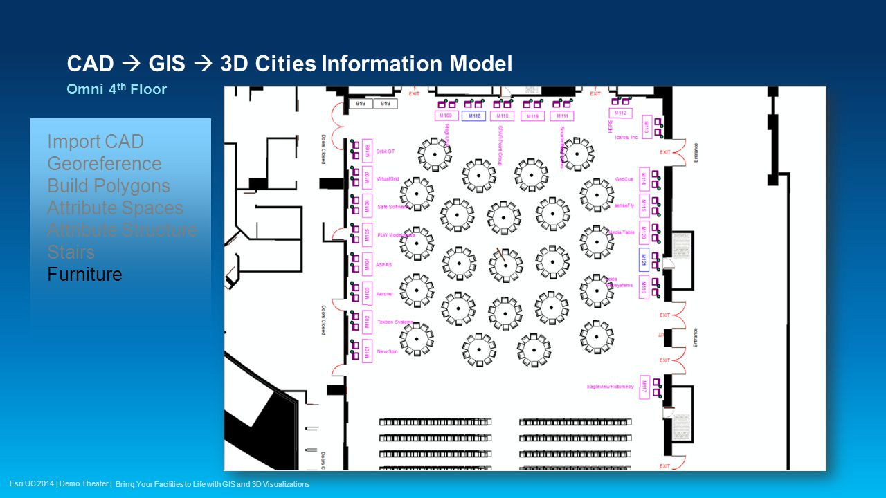 Esri UC 2014 | Demo Theater | CAD  GIS  3D Cities Information Model Omni 4 th Floor Bring Your Facilities to Life with GIS and 3D Visualizations Import CAD Georeference Build Polygons Attribute Spaces Attribute Structure Stairs Furniture