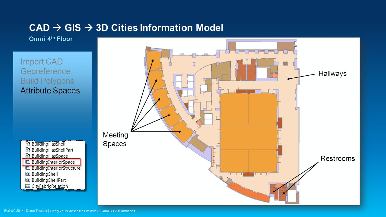 Esri UC 2014 | Demo Theater | CAD  GIS  3D Cities Information Model Common Issues Bring Your Facilities to Life with GIS and 3D Visualizations CAD TopologyCurves Line Gap Door Closure