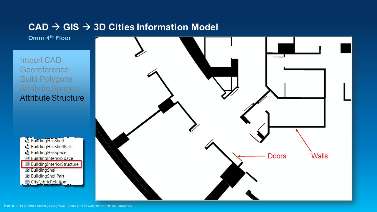 Esri UC 2014 | Demo Theater | CAD  GIS  3D Cities Information Model Omni 4 th Floor Bring Your Facilities to Life with GIS and 3D Visualizations Imp