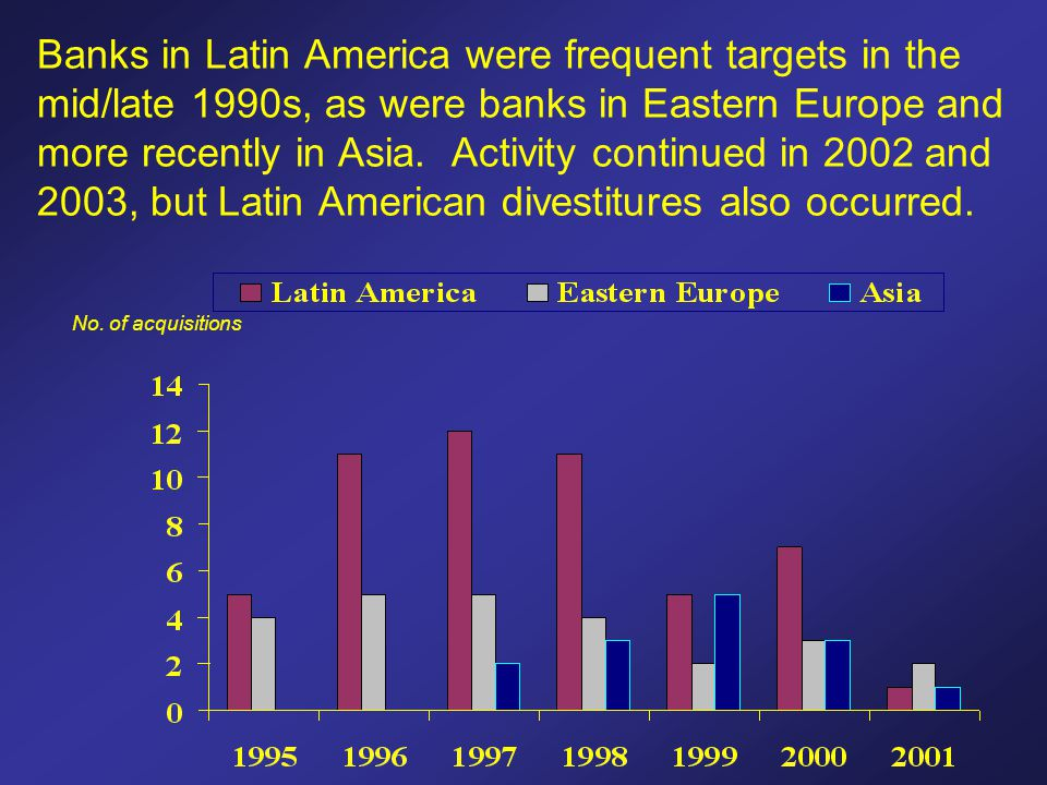Banks in Latin America were frequent targets in the mid/late 1990s, as were banks in Eastern Europe and more recently in Asia.
