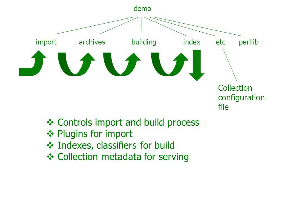 <!DOCTYPE GreenstoneDirectoryMetadata [ ]> XML metadata format Document type definition (DTD)