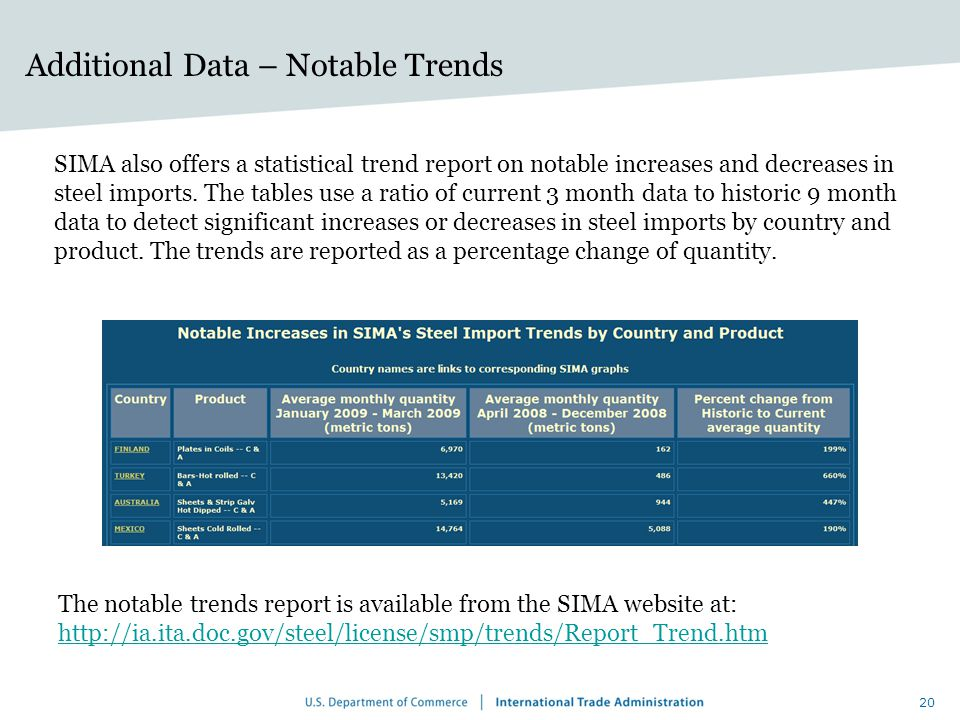 Additional Data – Notable Trends SIMA also offers a statistical trend report on notable increases and decreases in steel imports.