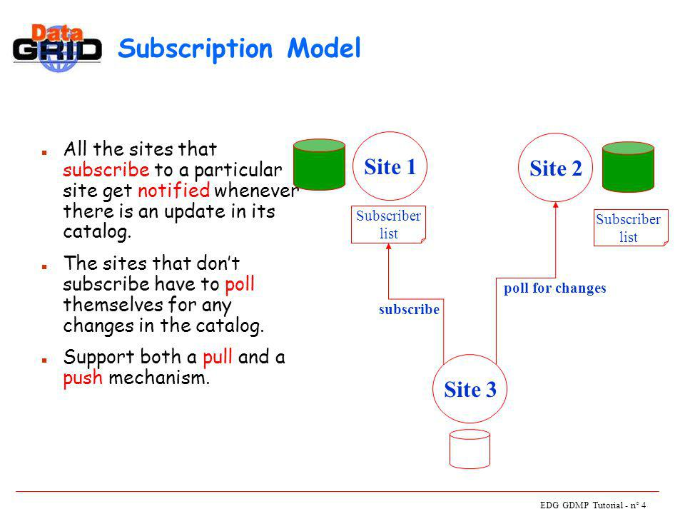 EDG GDMP Tutorial - n° 4 Subscription Model n All the sites that subscribe to a particular site get notified whenever there is an update in its catalog.
