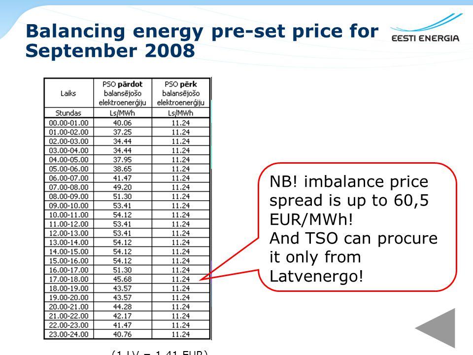 Balancing energy pre-set price for September 2008, April 2009 (1 LV = 1,41 EUR) NB.