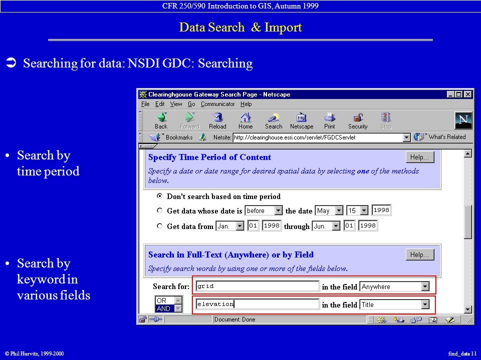 CFR 250/590 Introduction to GIS, Autumn 1999 Data Search & Import © Phil Hurvitz, 1999-2000find_data 11  Searching for data: NSDI GDC: Searching Search by time period Search by keyword in various fields