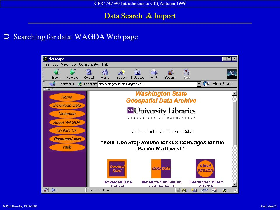 CFR 250/590 Introduction to GIS, Autumn 1999 Data Search & Import © Phil Hurvitz, 1999-2000find_data 21  Searching for data: WAGDA Web page