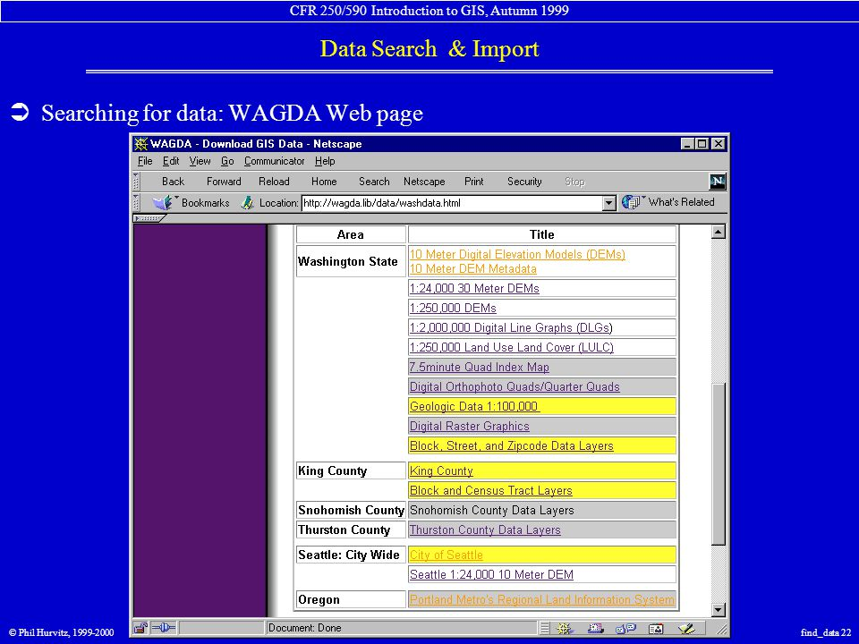 CFR 250/590 Introduction to GIS, Autumn 1999 Data Search & Import © Phil Hurvitz, 1999-2000find_data 22  Searching for data: WAGDA Web page