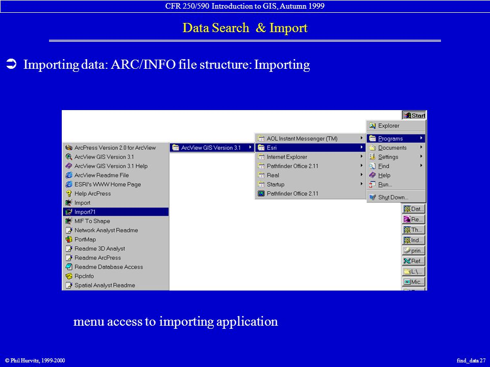 CFR 250/590 Introduction to GIS, Autumn 1999 Data Search & Import © Phil Hurvitz, 1999-2000find_data 27  Importing data: ARC/INFO file structure: Importing menu access to importing application