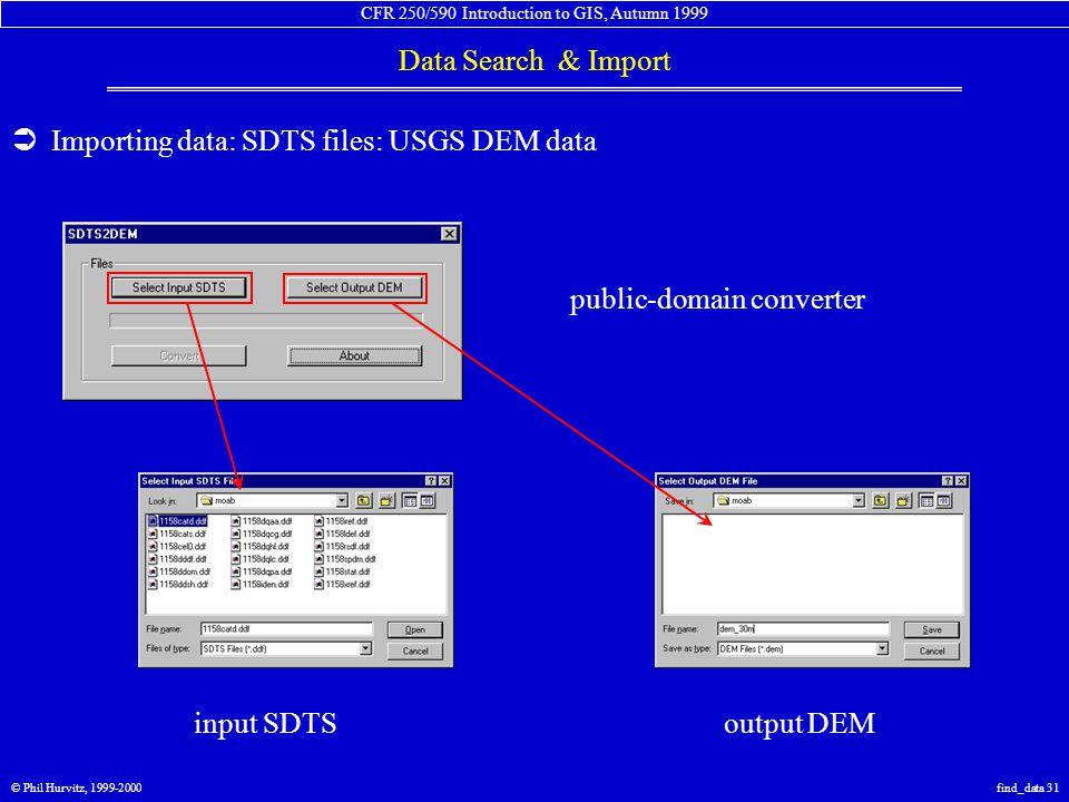 CFR 250/590 Introduction to GIS, Autumn 1999 Data Search & Import © Phil Hurvitz, 1999-2000find_data 31  Importing data: SDTS files: USGS DEM data public-domain converter input SDTSoutput DEM