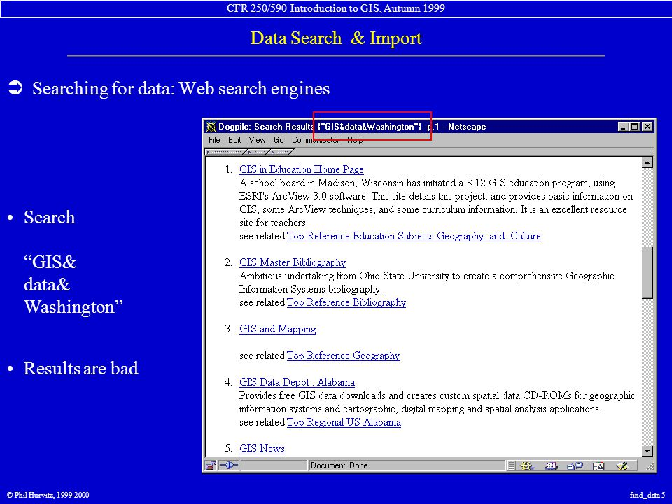 CFR 250/590 Introduction to GIS, Autumn 1999 Data Search & Import © Phil Hurvitz, 1999-2000find_data 26  Importing data: ARC/INFO file structure Problematic file structure for file management Directories for ARC/INFO data sets cannot be altered, copied, or moved arbitrarily Interchange file packages coverage directory and info files into a single interchange file