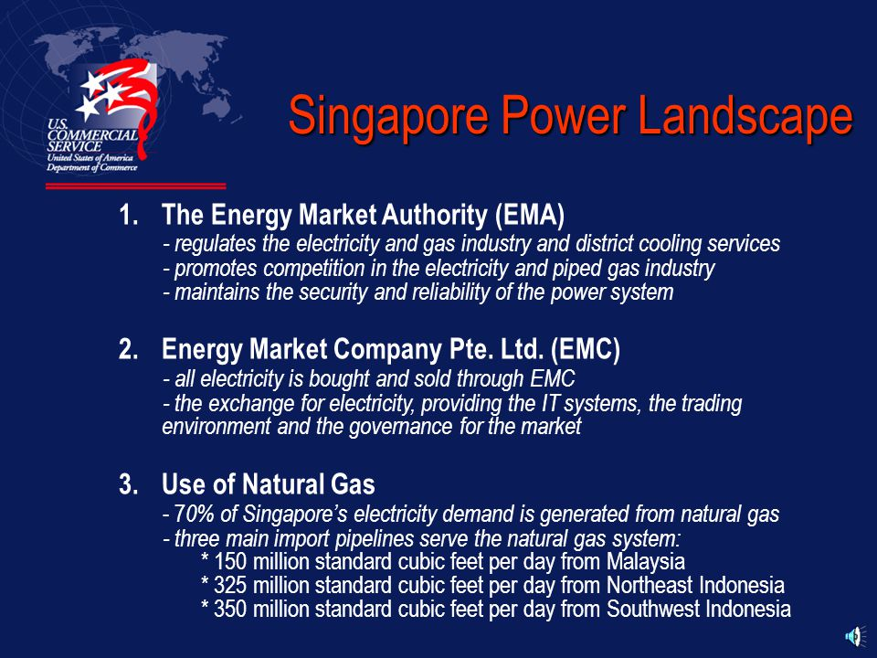 Singapore at a Glance Total land area: 260 sq. miles (680 sq. km) 4.48 million Population: 4.48 million Open, English-speaking market – corruption fre