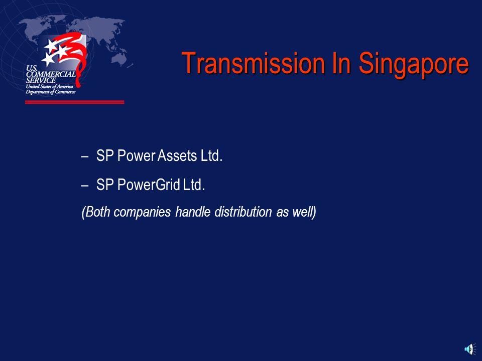 Retailers In Singapore – Keppel Electric Pte. Ltd. – SembCorp Power Pte. Ltd. – Tuas Power Supply Pte. Ltd. – Senoko Energy Supply Pte. Ltd. – Seraya