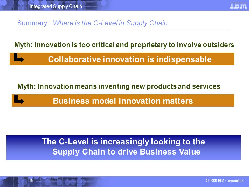 Integrated Supply Chain © 2006 IBM Corporation 15 Summary: Where is the C-Level in Supply Chain Myth: Innovation is too critical and proprietary to involve outsiders Collaborative innovation is indispensable Myth: Innovation means inventing new products and services Business model innovation matters The C-Level is increasingly looking to the Supply Chain to drive Business Value