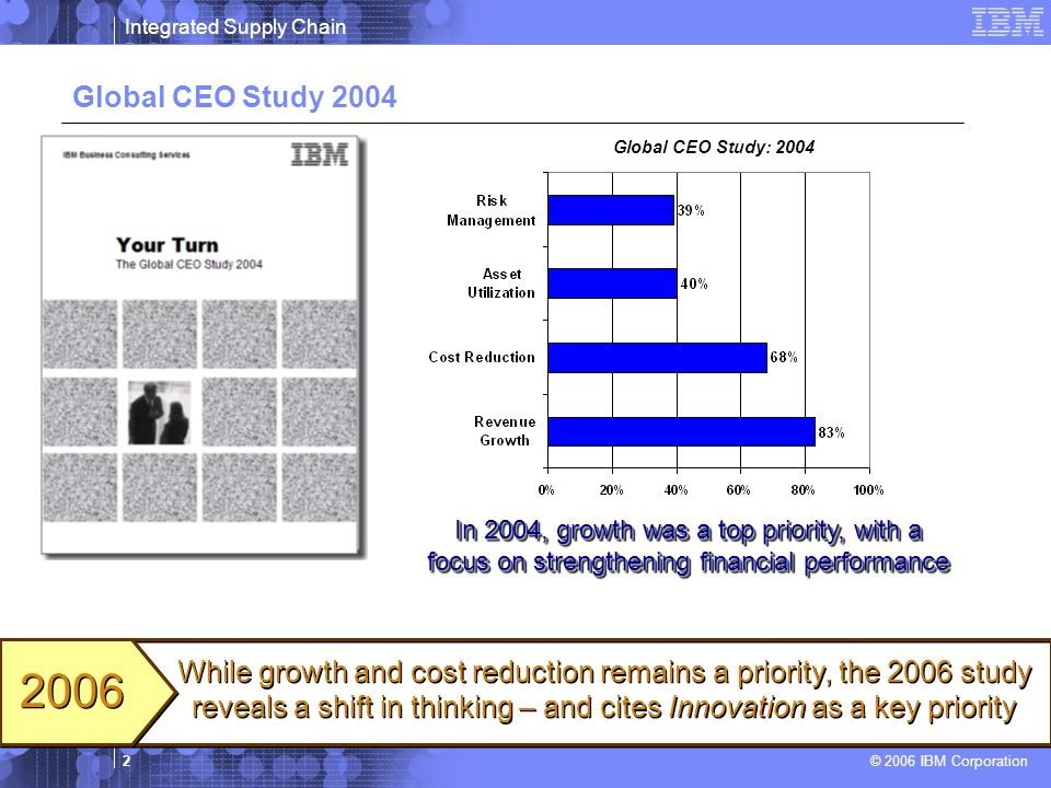 Integrated Supply Chain © 2006 IBM Corporation 2 Global CEO Study 2004 While growth and cost reduction remains a priority, the 2006 study reveals a shift in thinking – and cites Innovation as a key priority Global CEO Study: 2004 In 2004, growth was a top priority, with a focus on strengthening financial performance 2006