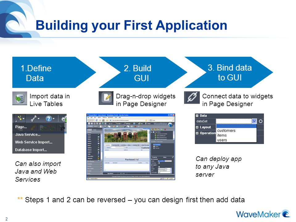 2 Building your First Application Import data in Live Tables Drag-n-drop widgets in Page Designer Connect data to widgets in Page Designer 1.Define Da
