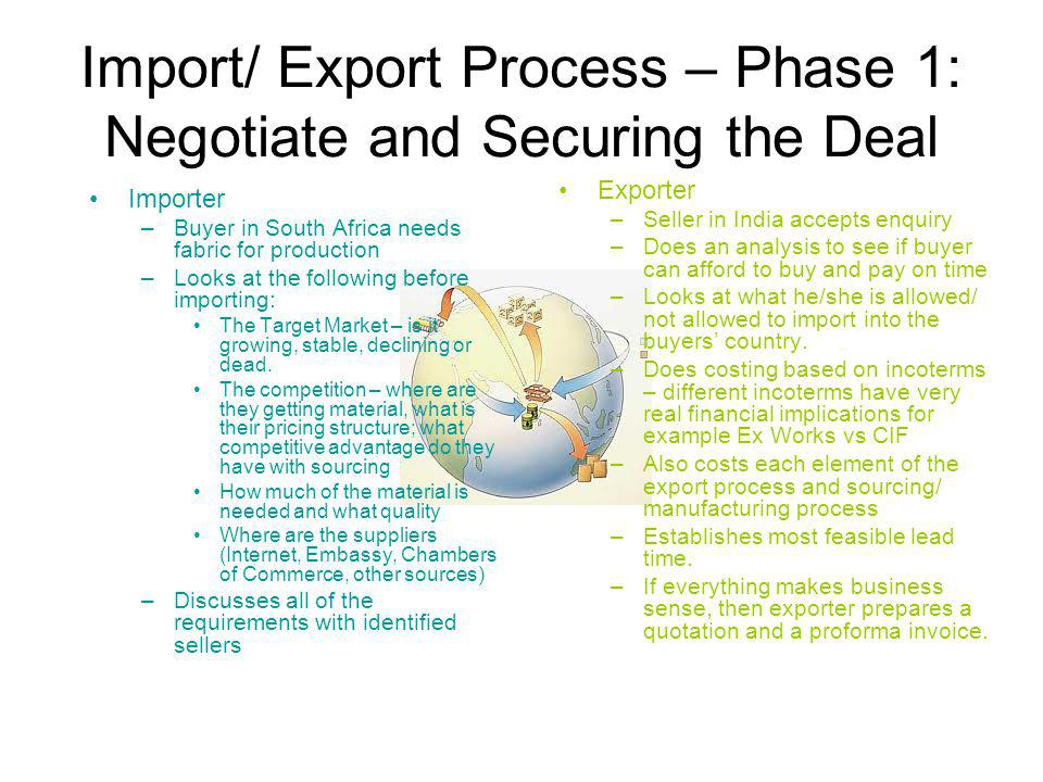 Import/ Export Process – Phase 1: Negotiate and Securing the Deal Importer –Buyer in South Africa needs fabric for production –Looks at the following before importing: The Target Market – is it growing, stable, declining or dead.