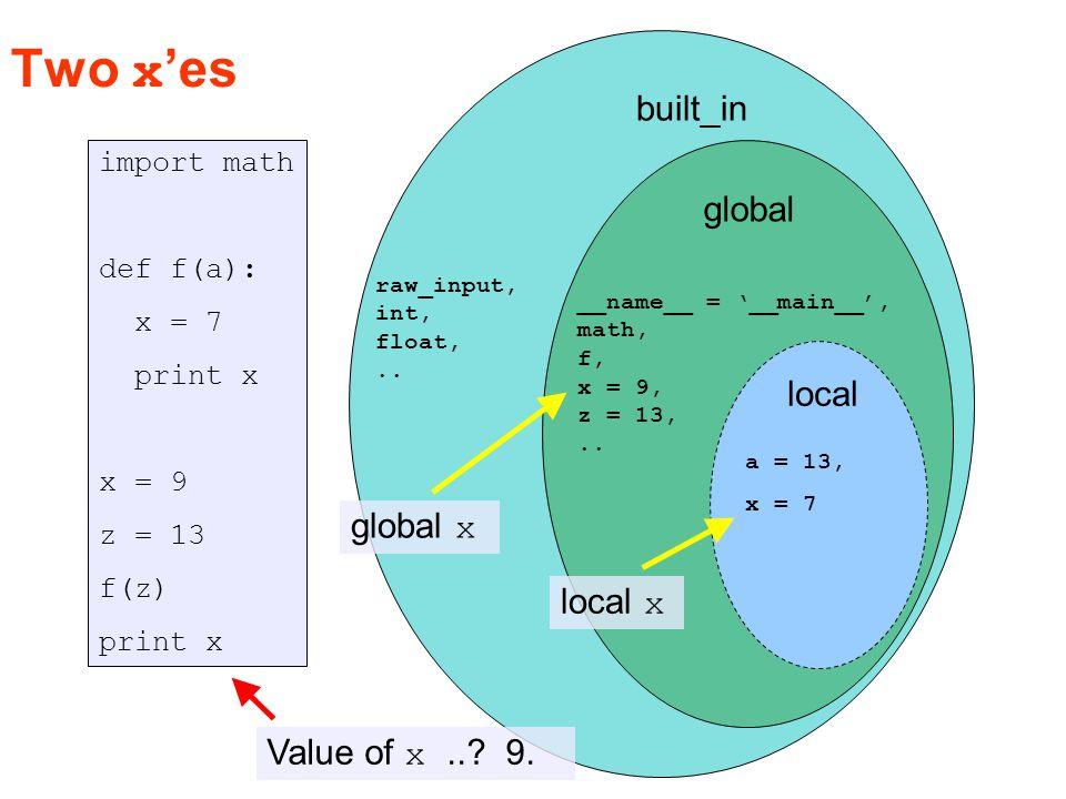 built_in global local import math def f(a): x = 7 print x x = 9 z = 13 f(z) print x raw_input, int, float,..