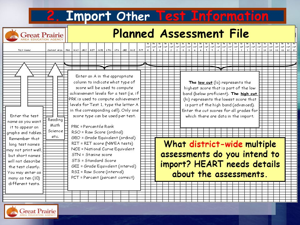 2. Import Other Test Information What district-wide multiple assessments do you intend to import? HEART needs details about the assessments. Planned A