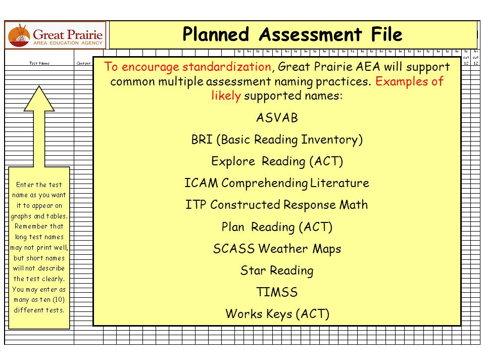 To encourage standardization, Great Prairie AEA will support common multiple assessment naming practices. Examples of likely supported names: ASVAB BR