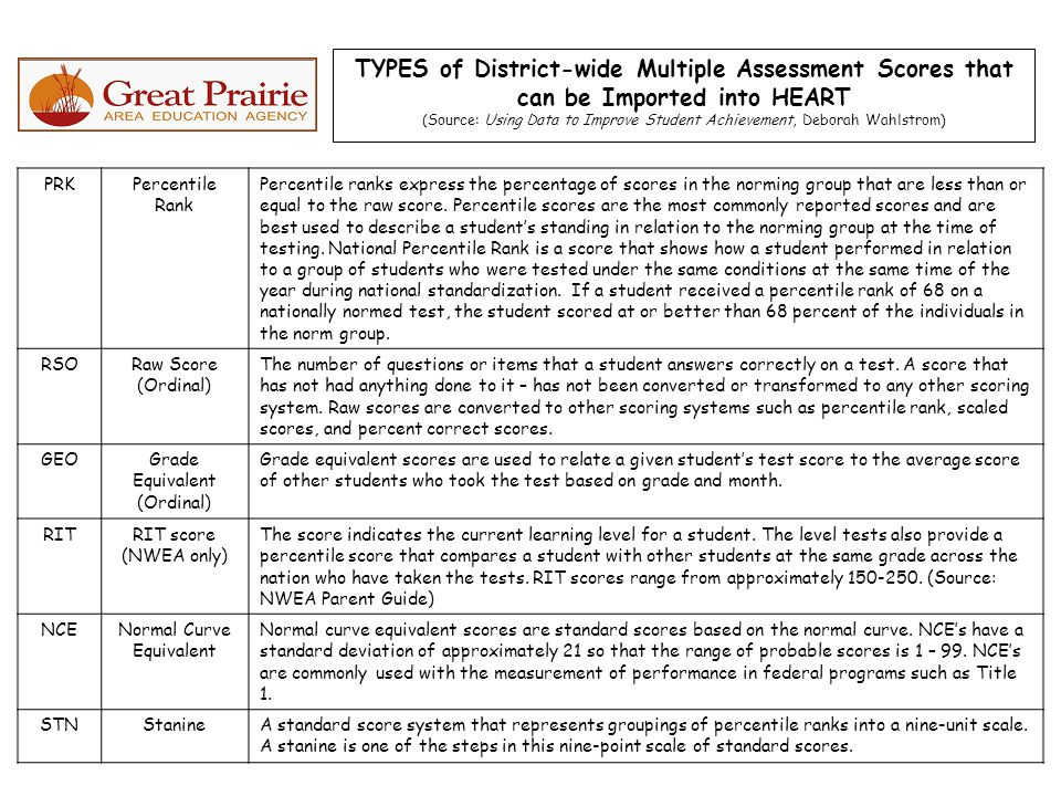 TYPES of District-wide Multiple Assessment Scores that can be Imported into HEART (Source: Using Data to Improve Student Achievement, Deborah Wahlstrom) PRKPercentile Rank Percentile ranks express the percentage of scores in the norming group that are less than or equal to the raw score.