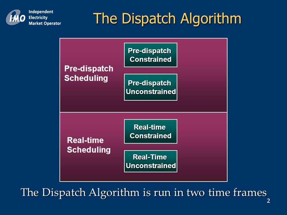2 Real-time Scheduling Pre-dispatch Scheduling Real-TimeUnconstrained Real-timeConstrained Pre-dispatchUnconstrained Pre-dispatchConstrained The Dispatch Algorithm is run in two time frames The Dispatch Algorithm