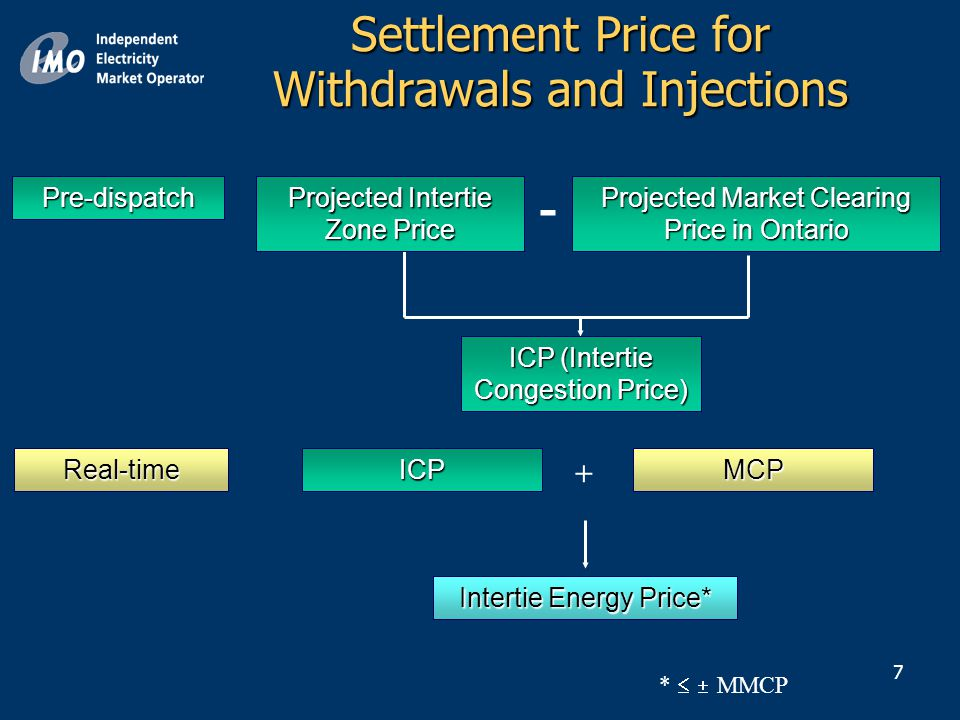 7 Projected Intertie Zone Price Projected Market Clearing Price in Ontario ICP (Intertie Congestion Price) Pre-dispatch Real-timeMCPICP + Intertie Energy Price* - *   MMCP Settlement Price for Withdrawals and Injections