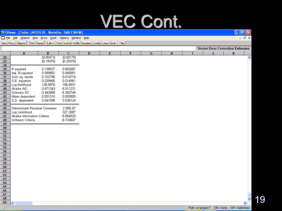 19 VEC Cont.