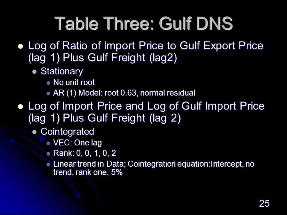 25 Table Three: Gulf DNS Log of Ratio of Import Price to Gulf Export Price (lag 1) Plus Gulf Freight (lag2) Log of Ratio of Import Price to Gulf Export Price (lag 1) Plus Gulf Freight (lag2) Stationary Stationary No unit root No unit root AR (1) Model: root 0.63, normal residual AR (1) Model: root 0.63, normal residual Log of Import Price and Log of Gulf Import Price (lag 1) Plus Gulf Freight (lag 2) Log of Import Price and Log of Gulf Import Price (lag 1) Plus Gulf Freight (lag 2) Cointegrated Cointegrated VEC: One lag VEC: One lag Rank: 0, 0, 1, 0, 2 Rank: 0, 0, 1, 0, 2 Linear trend in Data; Cointegration equation:Intercept, no trend, rank one, 5% Linear trend in Data; Cointegration equation:Intercept, no trend, rank one, 5%