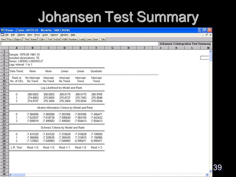 39 Johansen Test Summary