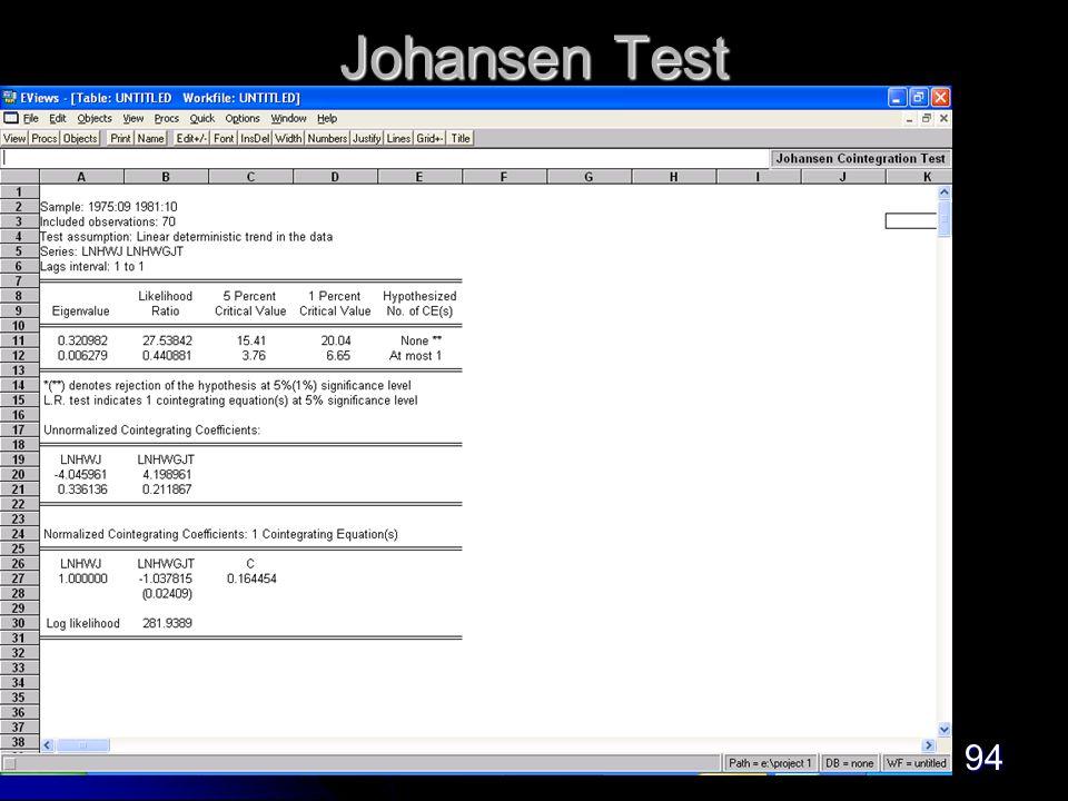 94 Johansen Test