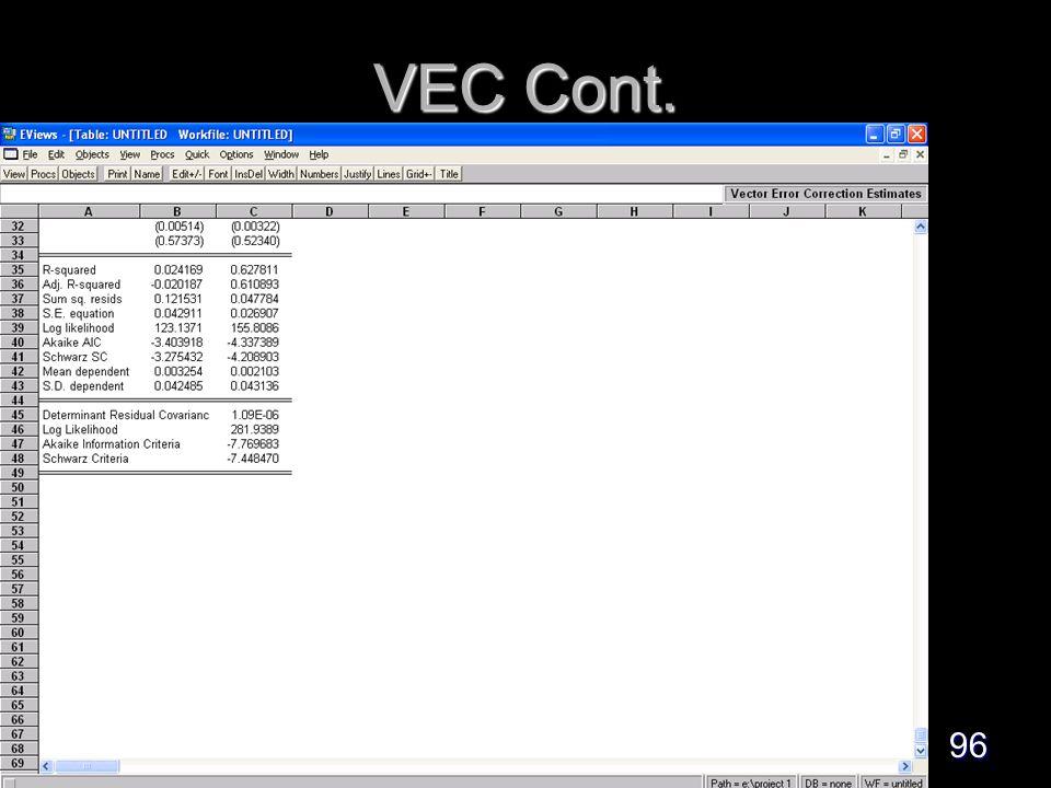 96 VEC Cont.