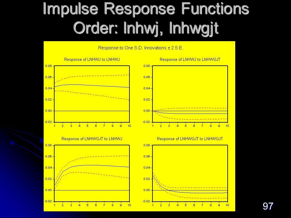 97 Impulse Response Functions Order: lnhwj, lnhwgjt