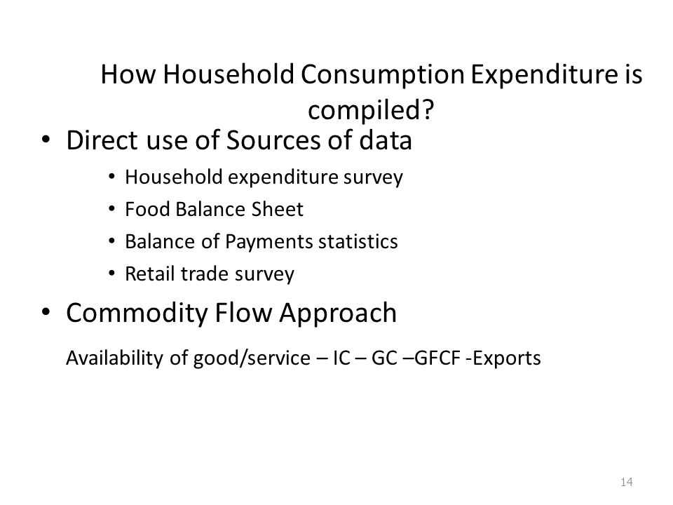 How Household Consumption Expenditure is compiled? Direct use of Sources of data Household expenditure survey Food Balance Sheet Balance of Payments s