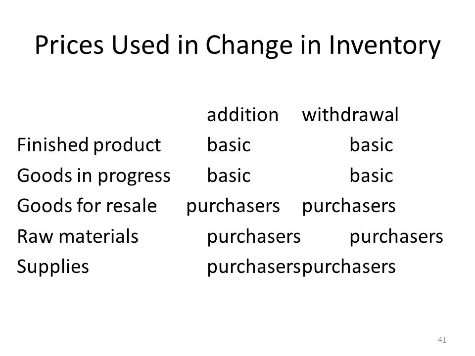 Prices Used in Change in Inventory additionwithdrawal Finished productbasic basic Goods in progressbasic basic Goods for resale purchaserspurchasers Raw materialspurchasers purchasers Suppliespurchaserspurchasers 41