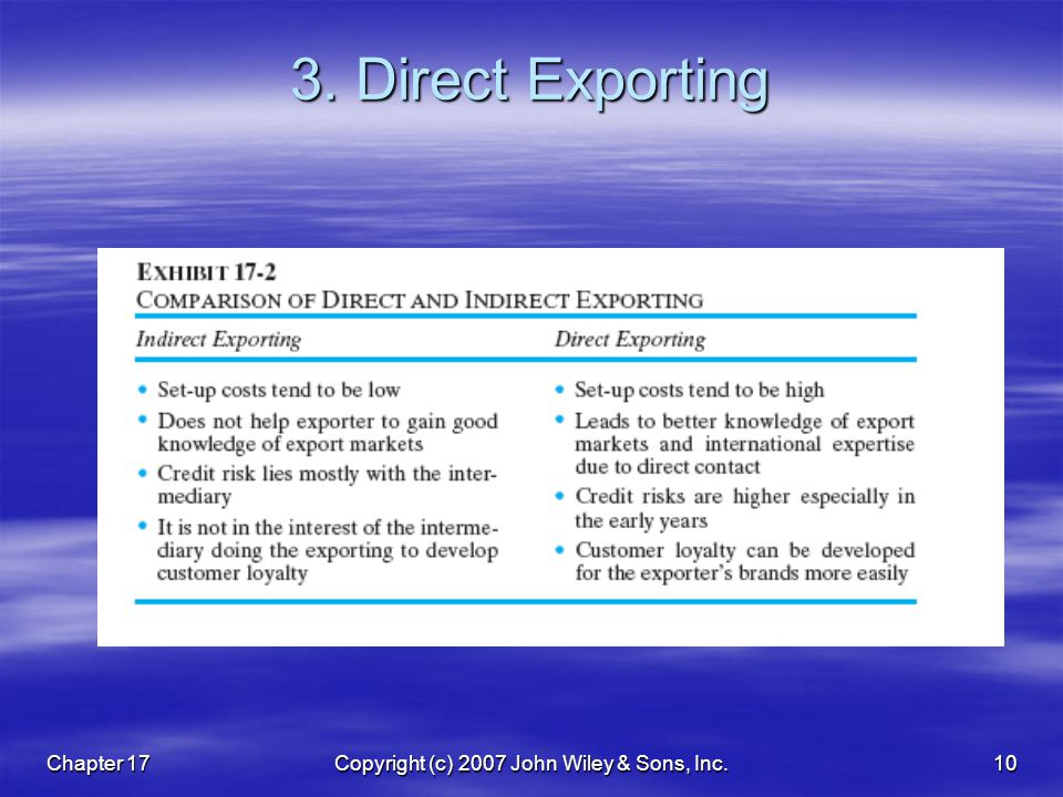 Chapter 17Copyright (c) 2007 John Wiley & Sons, Inc.10 3. Direct Exporting