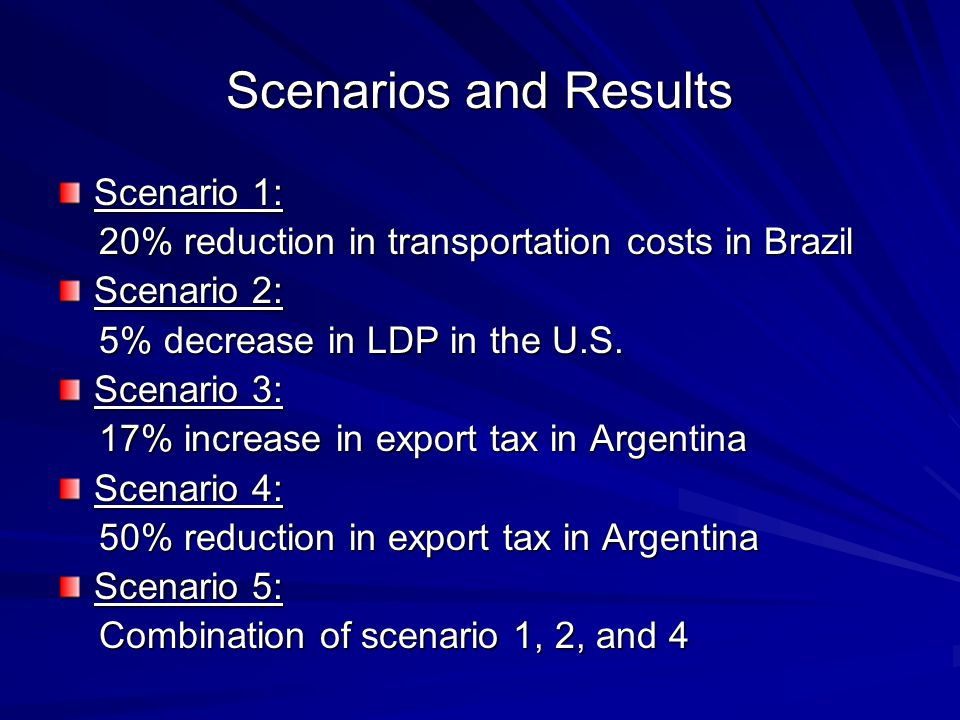 Scenarios and Results Scenario 1: 20% reduction in transportation costs in Brazil 20% reduction in transportation costs in Brazil Scenario 2: 5% decre
