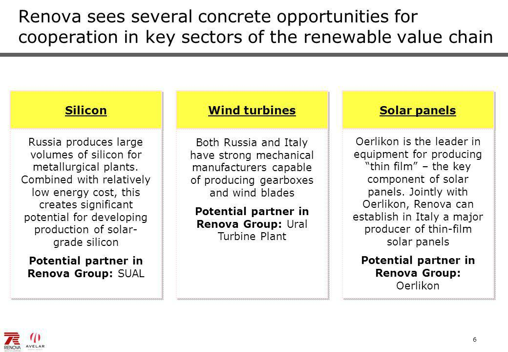 6 Renova sees several concrete opportunities for cooperation in key sectors of the renewable value chain Silicon Wind turbines Solar panels Both Russia and Italy have strong mechanical manufacturers capable of producing gearboxes and wind blades Potential partner in Renova Group: Ural Turbine Plant Russia produces large volumes of silicon for metallurgical plants.